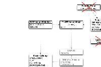 groups-classdiagramm_pre10.png